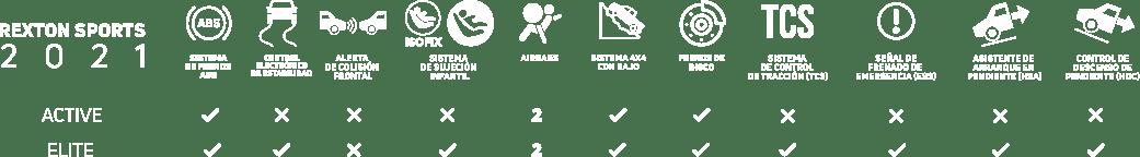 icons-rexton-s